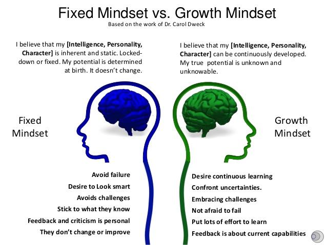 Growth_FIxed_mindset