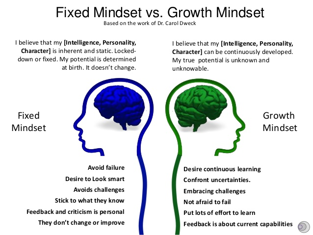 Growth_FIxed_mindset